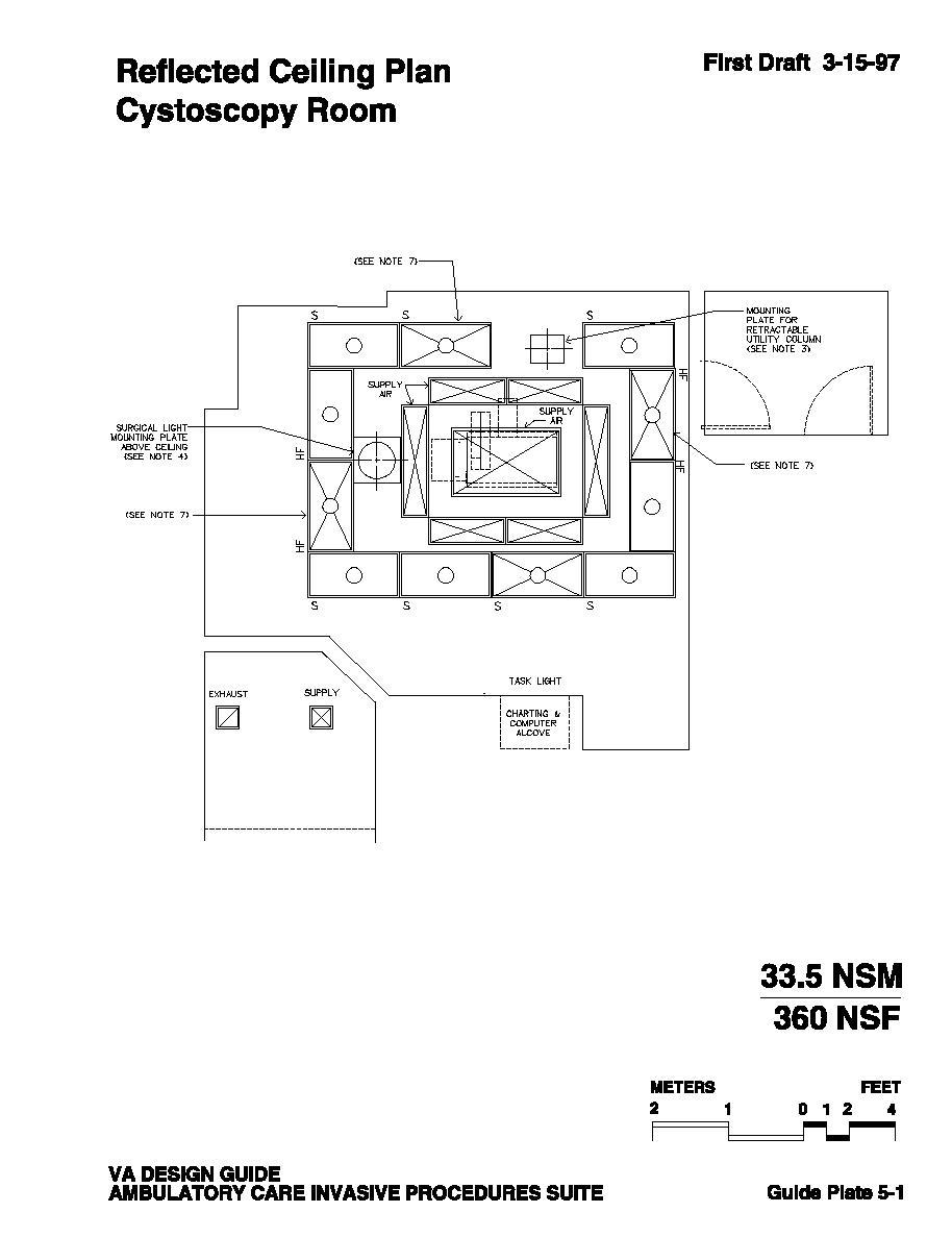 Cystoscopy Room Design