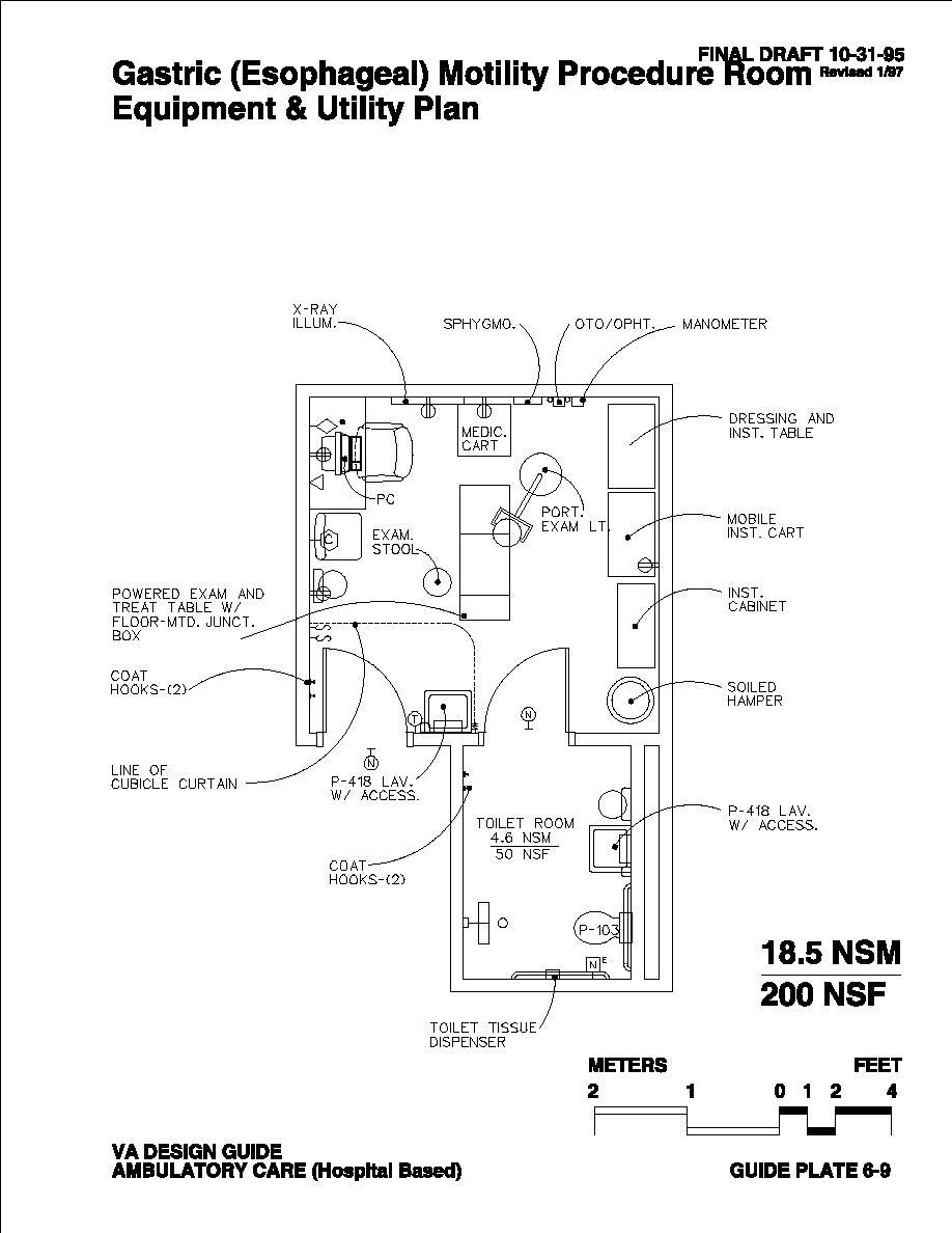 Bronchoscopy Room Design: Gastric (Esophageal) Motility Procedure Room Equipment