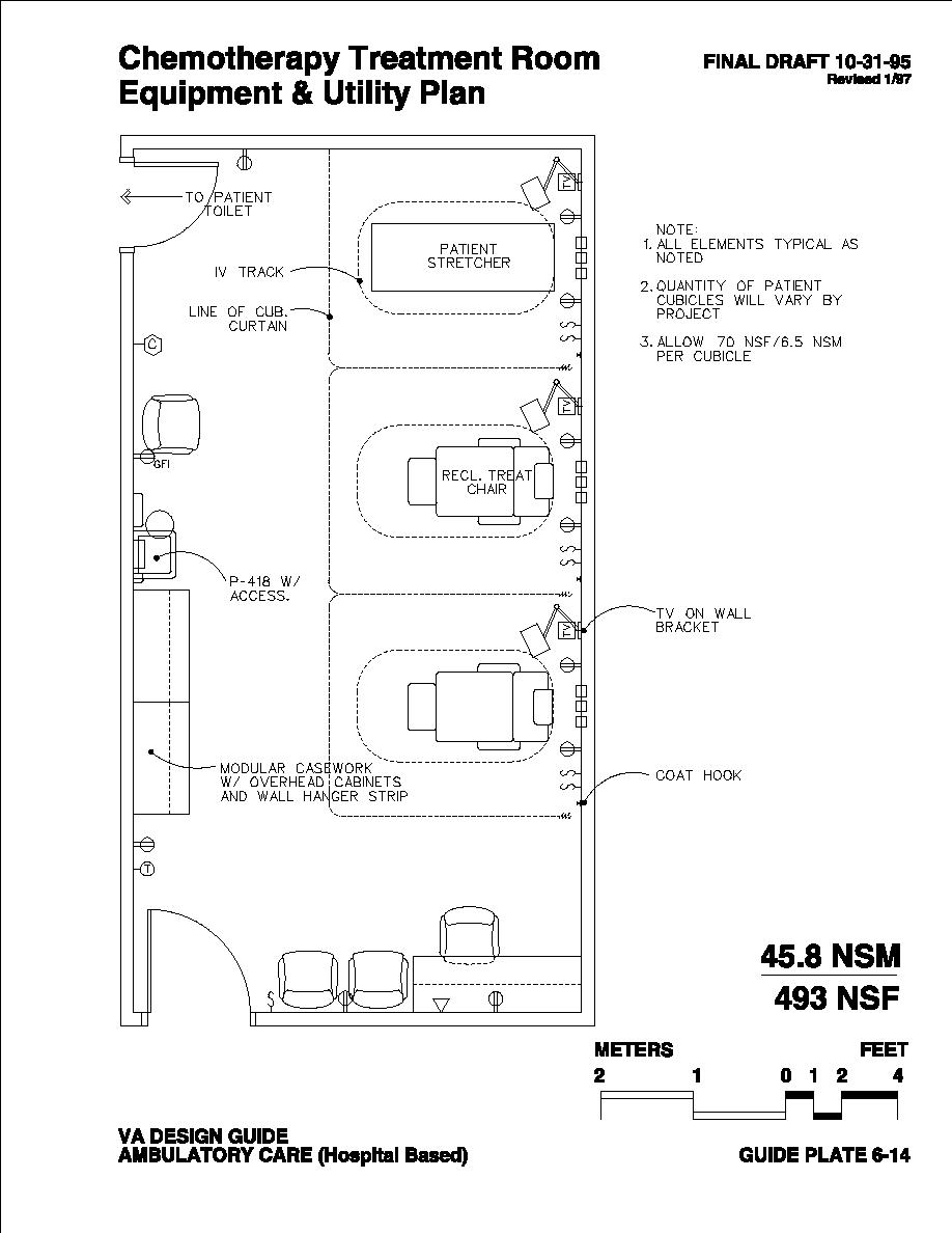 Chemotherapy Room Design: Chemotherapy Treatment Room Equipment & Utility Plan