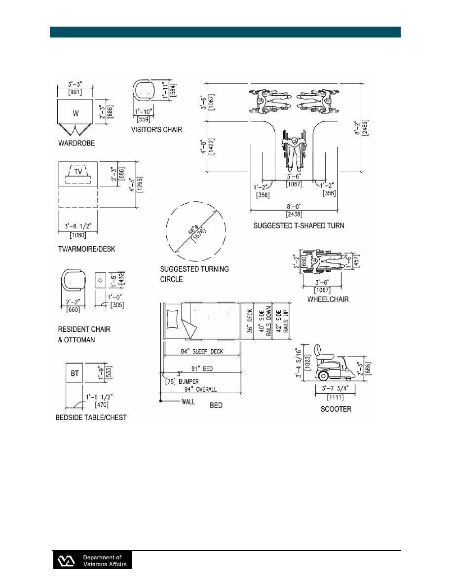 resident room module equipment